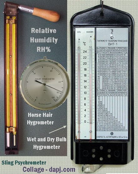 Relative Humidity Table for Hygrometer