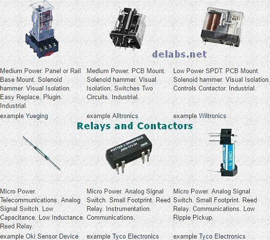 Relays and Contactors 2
