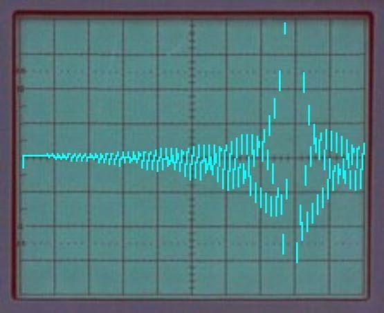 modlated-waveform