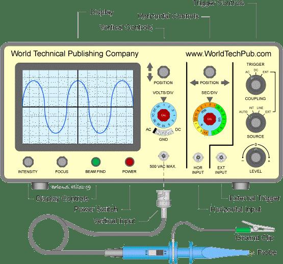 wtpc-oscilloscope