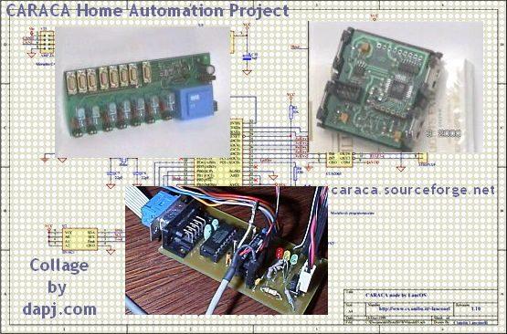 caraca-can-automation