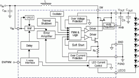 Constant LED Brightness and LDS8711