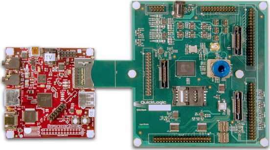 UART and SAM Connectivity for Mobile Enterprise Products