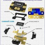 COMSOL – Multiphysics Modeling Software