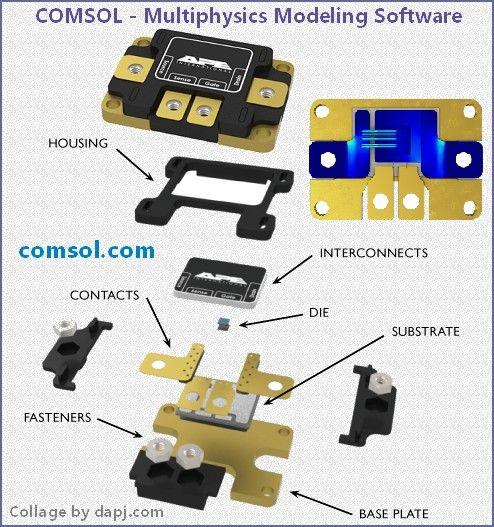 COMSOL - Multiphysics Modeling Software