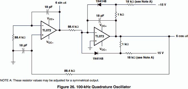 Quadrature Oscillator - 100 kHz