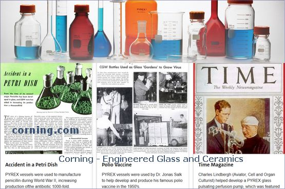 Corning - Engineered Glass and Ceramics