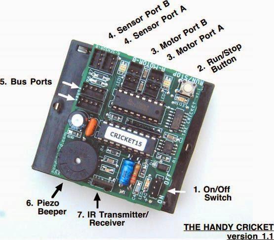 handyboard-cricket-robotics-controller