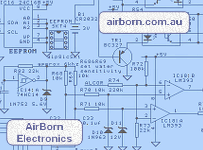 airborn-circuit
