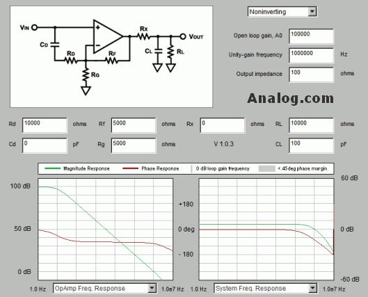 linear-circuit-design-hank-zumbahlen