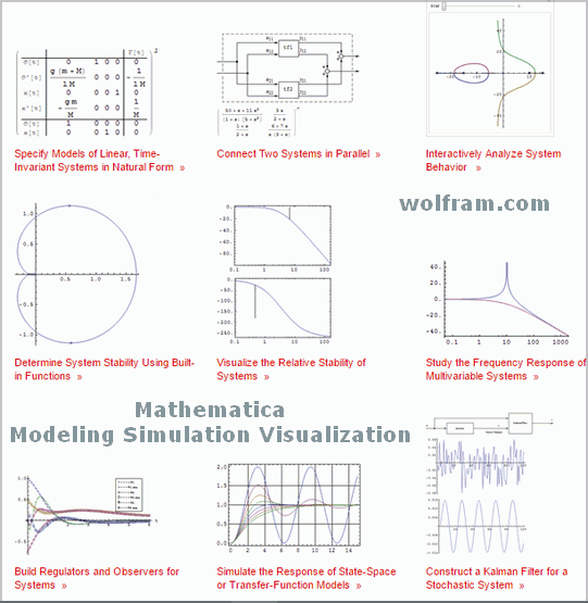 wolfram-control-systems