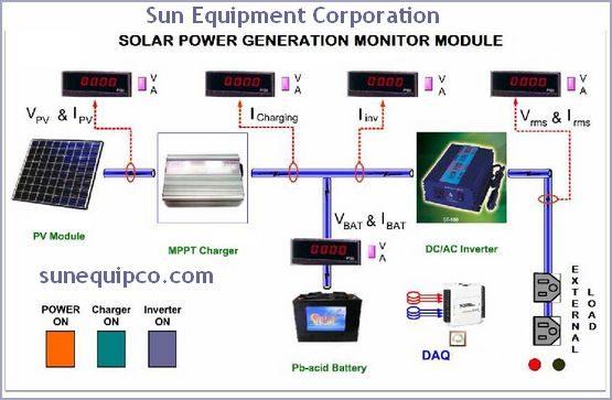 solar-trainer-sun2bequipment