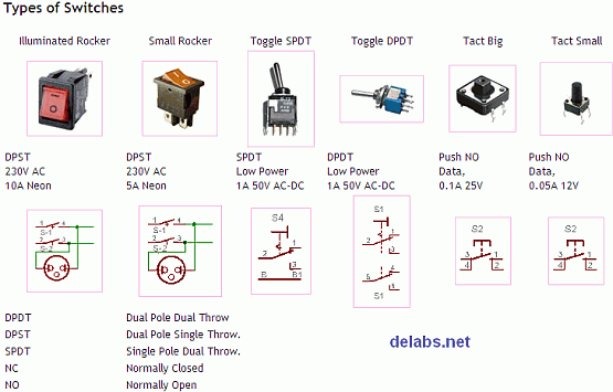 types-of-switches