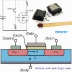 The MOSFET in Power Electronics