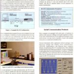 National Instruments – Test and Measurement