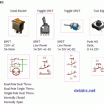 Switches – Toggle – Rocker – Pushbutton