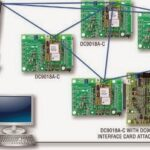 Linear Technology – Analog and Interface Solutions