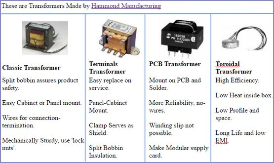 Mains Transformers Types
