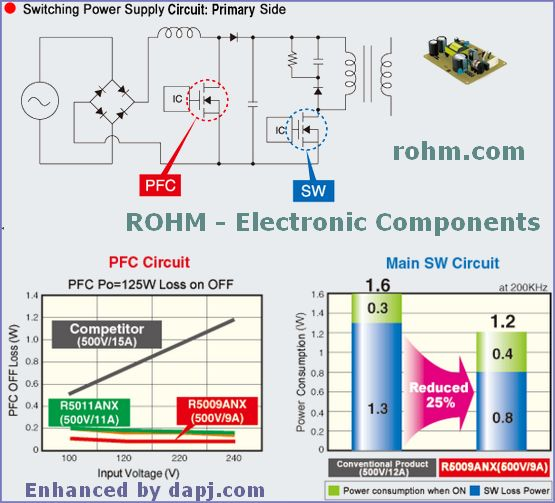 ROHM - Electronic Components